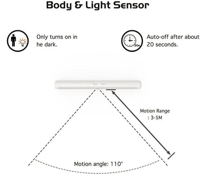 Motion Sensing Wardrobe Lights, Under Cabinet Lightening, Portable 12 LED Emergency Flashlight Night Light Bar with Hook for Bedroom, Closet, Stairs, Hallway