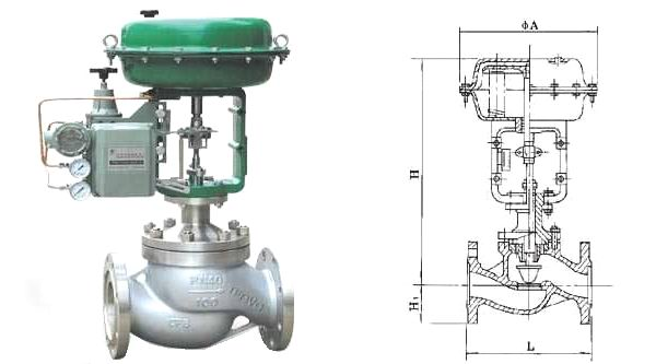 Top Guided Sigle Seat Pneumatic Pressure Regulating Valve (ZJHP)