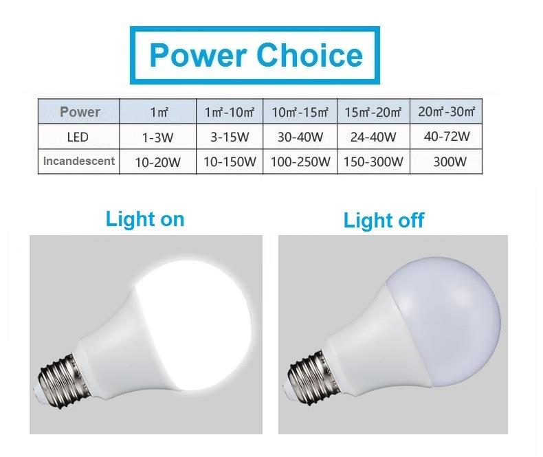 Energy Saving High lumen LED light Bulb With CE RoHS A60 12W