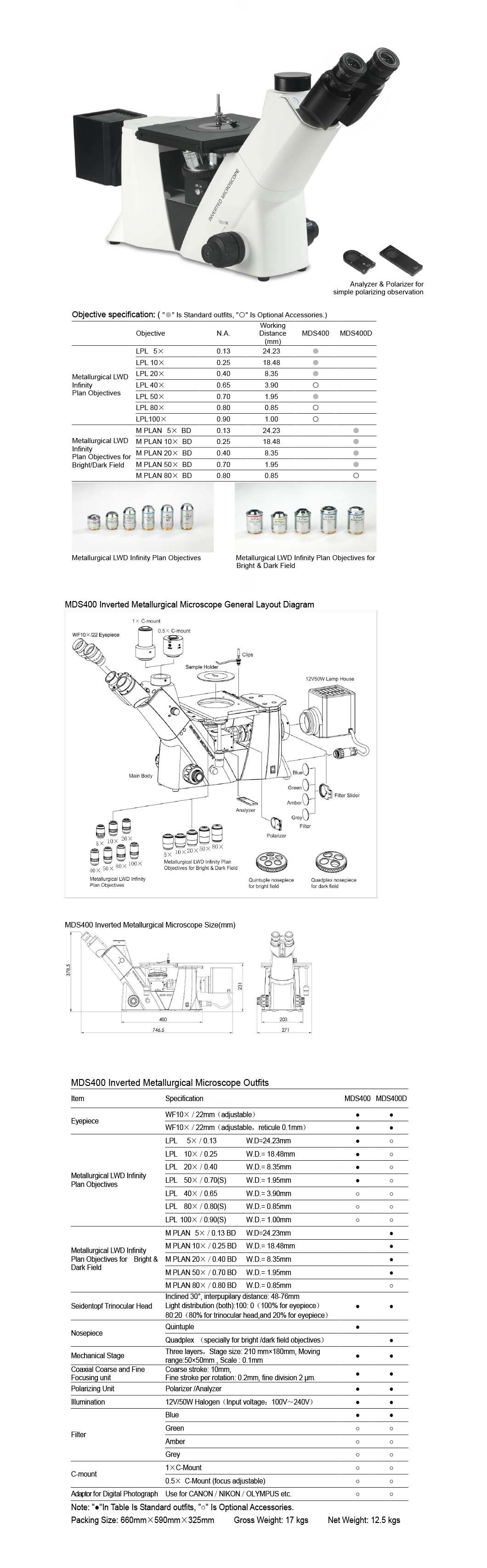 Inverted Digital Metallurgical Microscope for Optical Instrument