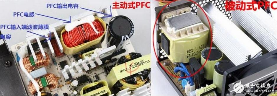 Briefly what is PFC, what is PFC regulated switching power supply?