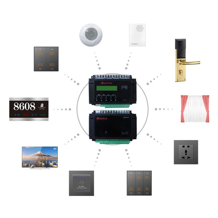 ACTOP guest room management system for hotels