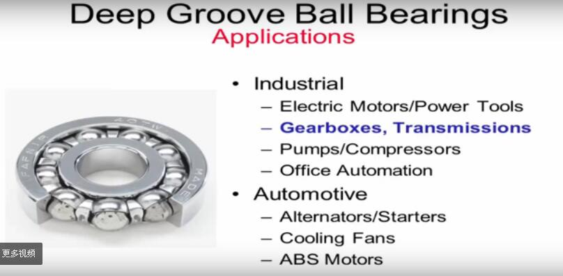 Deep groove ball bearings and their application
