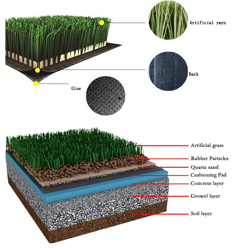 Home and Garden Fake Turf/ Patio Artificial Lawn