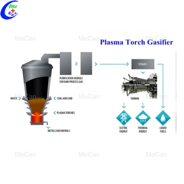 Waste treatment waste plasma arc torch gasifier