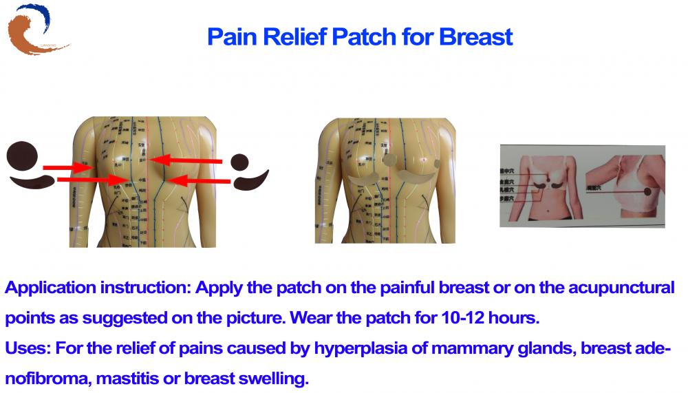 Pain Relief Patch for Breast