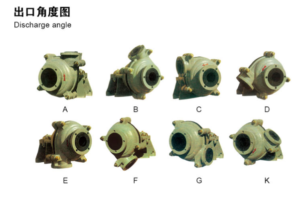 discharge outlet of slurry pump
