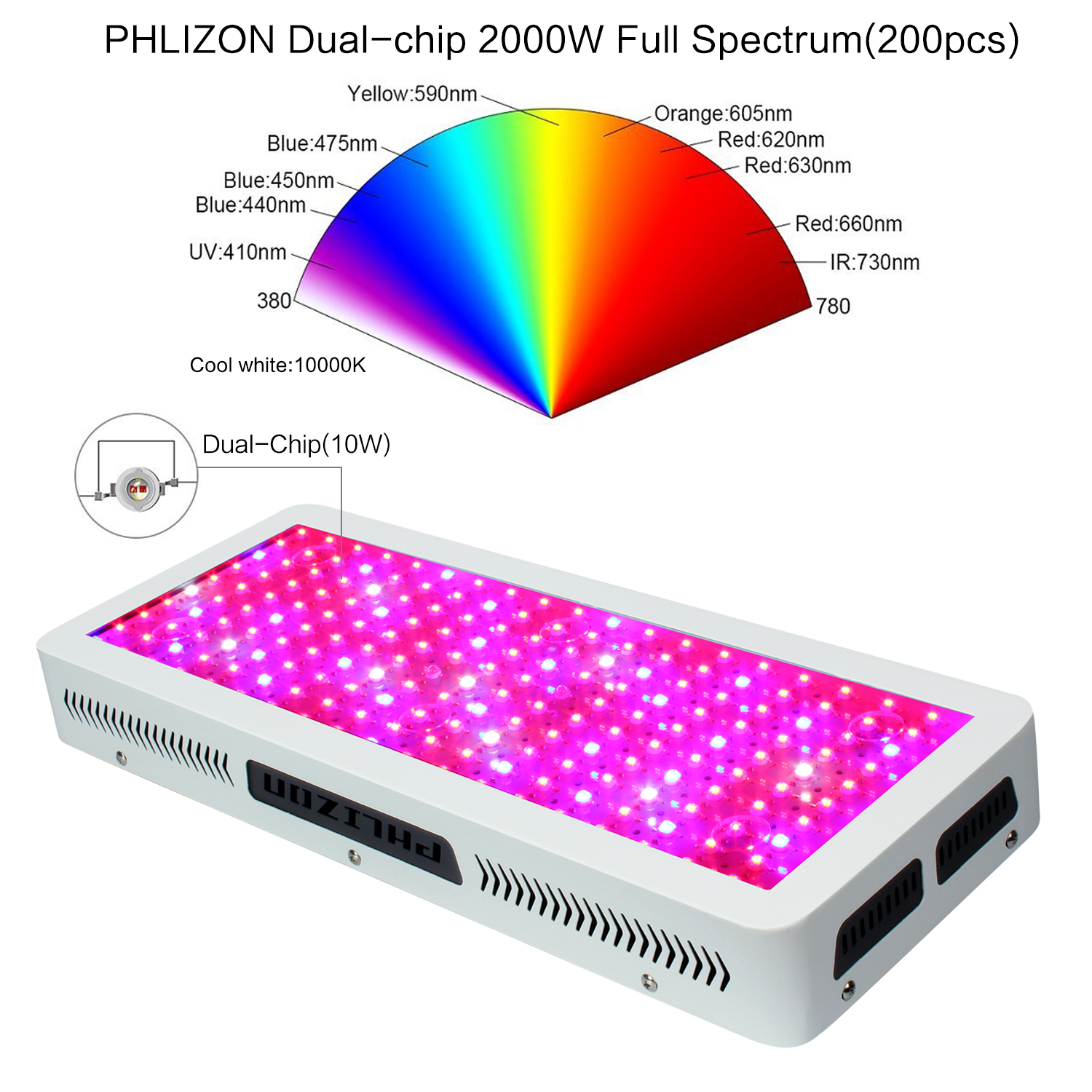 Cree LED Grow Light