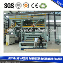 2400mm SMS Non Woven Machine Medical Application for Mask, Operation Suit