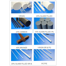 Fast Delivery for China Manufacturer Supply of PTFE Rod, Teflon Rod Stock, Teflon Rod Virgin Ptfe Rod/Extruded/Molded export to Moldova Factory