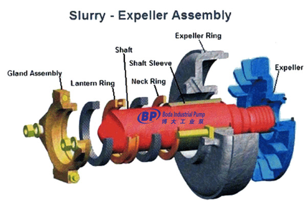 slurry pump expeller assembly