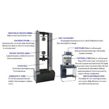 WDW-50 Type of Universal Testing Machine