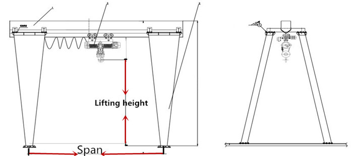 Single Girder Gantry Crane Sketch