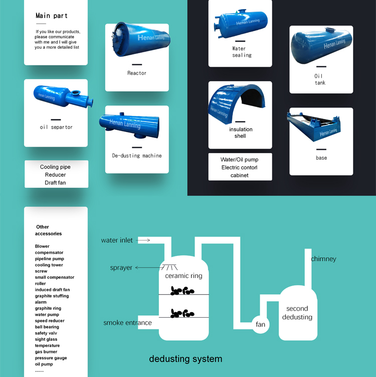 pyrolysis machines introduction (3)