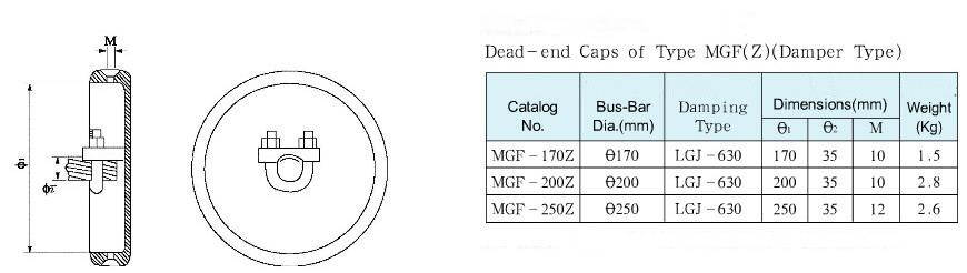 MGF Type Dead-end Cap