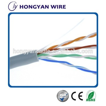 Manufacturing Companies for UTP Cat 5e Network Cable Hot sale factory best price cat 5e cables export to Estonia Factory