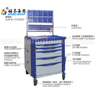 Medical anesthetic vehicles cart
