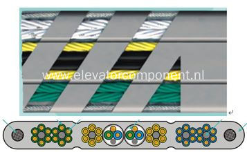 Elevator Flat Traveling Cable Supporting Steel Core
