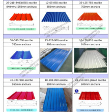 Hot-Dip Galvanized Steel Roofing Sheet