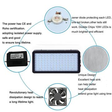 Square / Rectangle LED Grow Light für die Aussaat