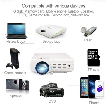 Popular Home Theater Projector