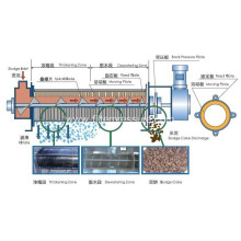 Automatic Plate Frame Filter Press Coal Washing