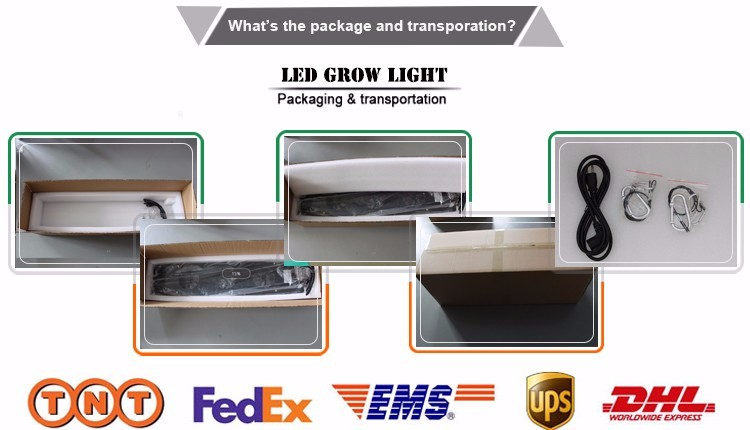LED Grow Light Panel