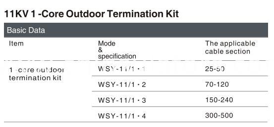 1-core outdoor termination kit