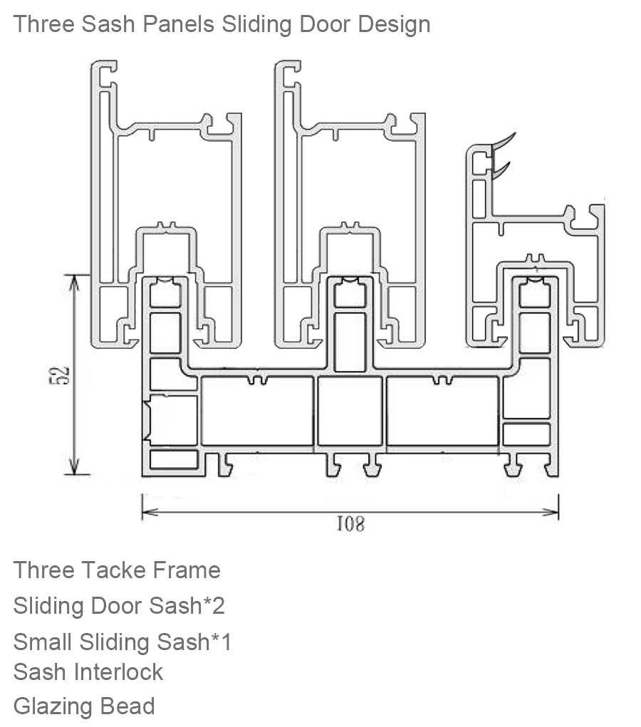 Suggest profiles for sliding door