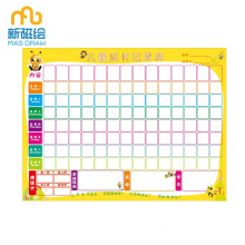 Custom Magnetic Behavior Reward Chart
