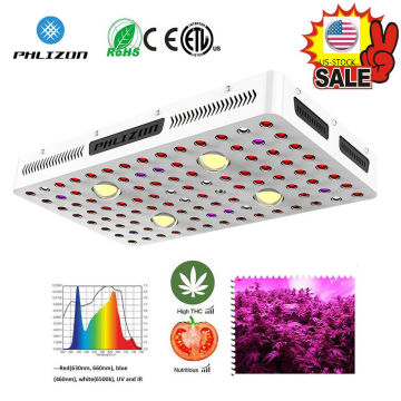 Phlizon 450W COB LED Grow Gights