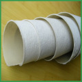 Composite Geomembranes with pp Nonwoven Gotextile