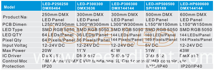 Dynamic dmx led panel light model 2