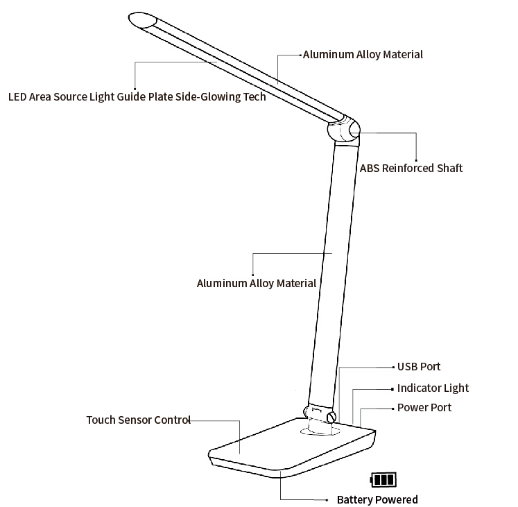 Rechargeable Battery Desk Lamp