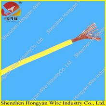 China Top 10 for Single Core PVC Wire 450/750v Housing Used rv electrical wire 2.5mm export to Solomon Islands Factory