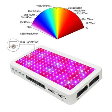 Greenhouses Square 10*120W LED Plant Grow Light