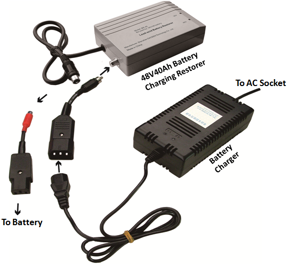 Electric Vehicle Battery Charging Restorer
