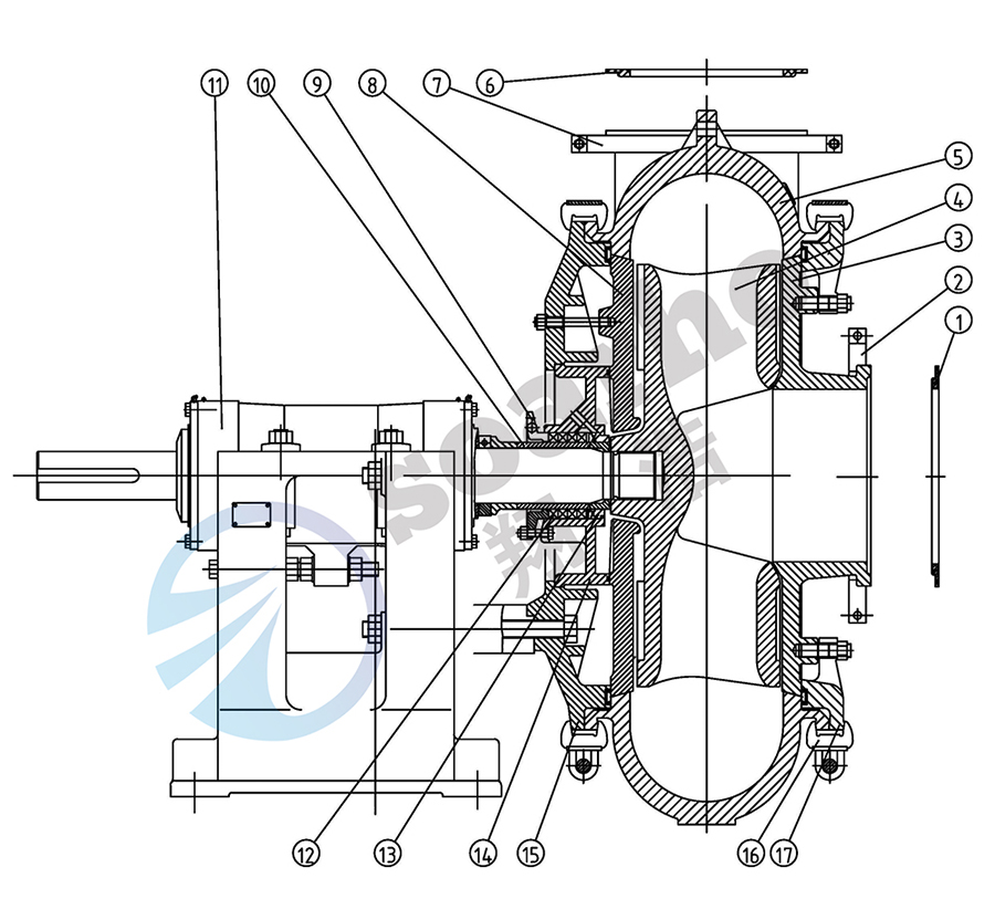 Feed Mill Pump