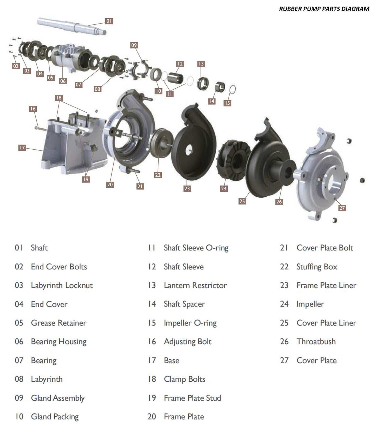 RUBBER PUMP PARTS DIAGRAM