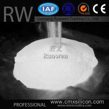 Fumed Silica 200 Pyrogenic Silica price