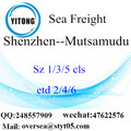 Shenzhen Port LCL Consolidation To Mutsamudu