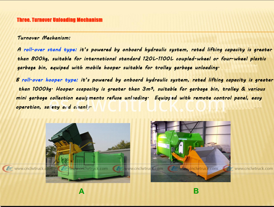 4turnover unloading mechanism