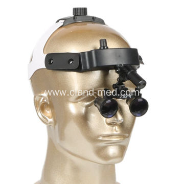 Medical Equipment LED Headlamp