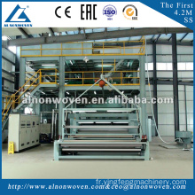 New Design 2.4m S PP Spun Bond Non Woven Fabric Making Machine Widh 2400mm