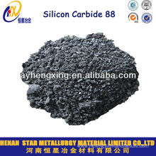 Best price of silicon carbide factory directly made in Anyang,China