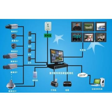 Security Wireless camera System 12V 1080P CCTV Price