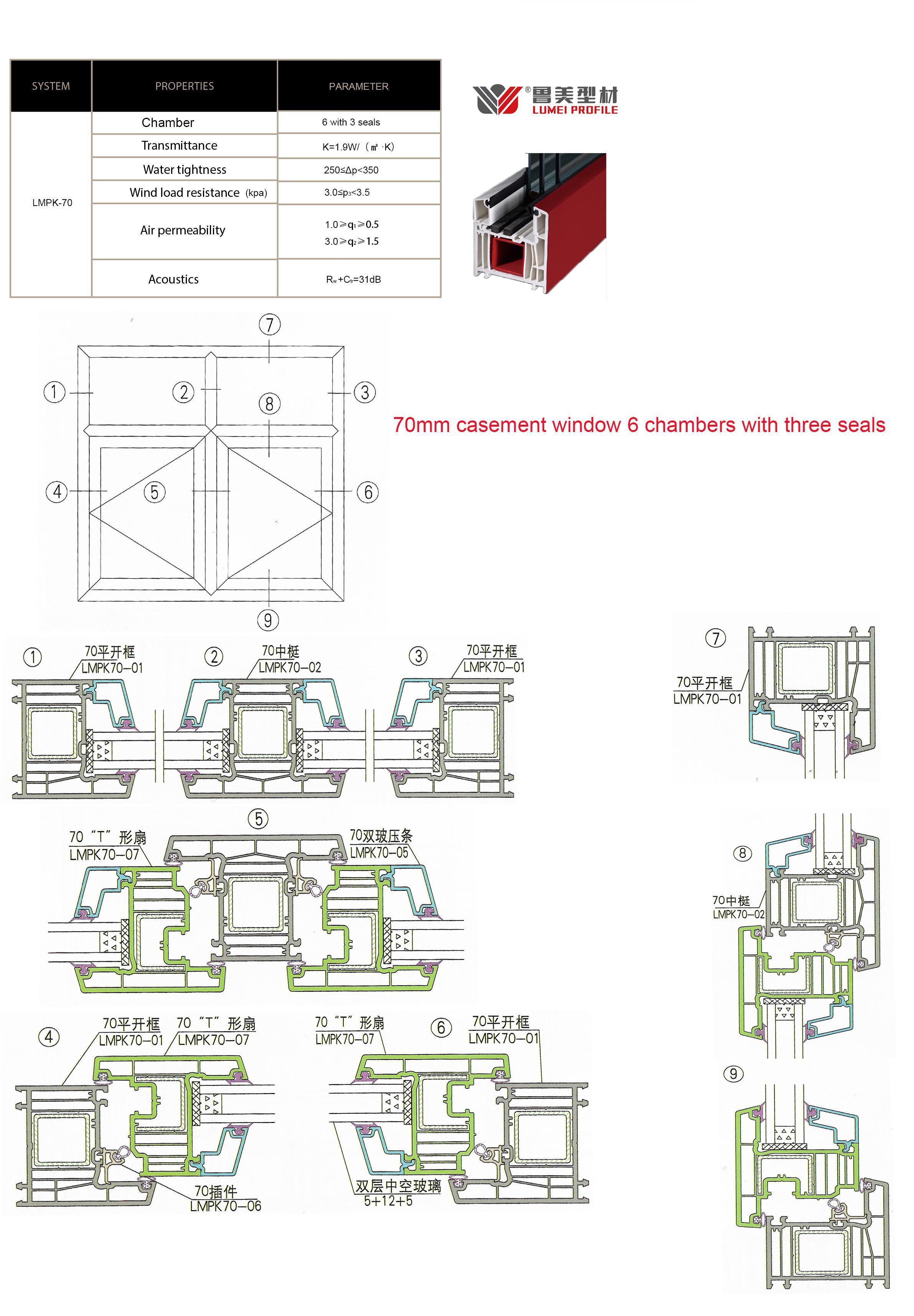 70 mm pvc profiles