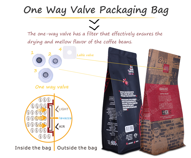 Coffee Biodegradable bag 7