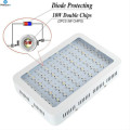 Hot Selling 300W LED Growing Light for Plants
