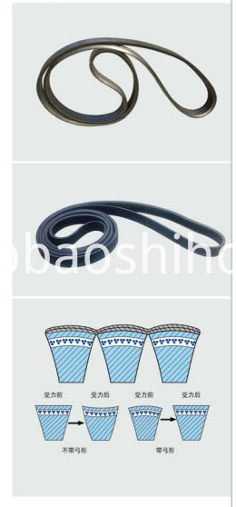 Rubber Transmission V-belt